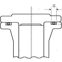 Oリングの溝設計