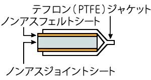 No.N7030シリーズ Sタイプ