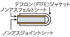 No.N7031シリーズ Sタイプ