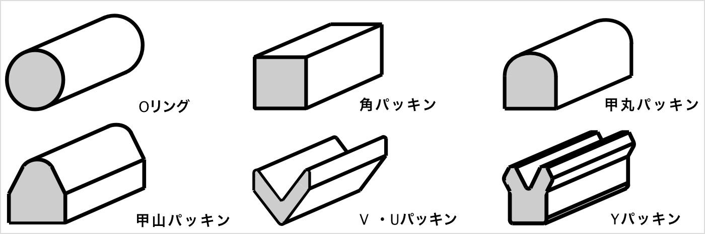 大口径Oリング/大口径リング | Oリング・工業用ゴム・樹脂部品の華陽 ...