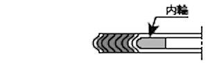 ガスケット形状:内輪付き