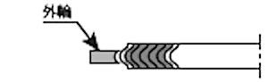 ガスケット形状:外輪付き