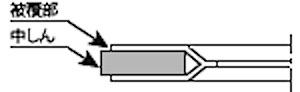 ガスケット形状:S形
