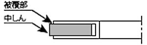 ガスケット形状:M形