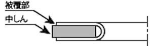 ガスケット形状:F形